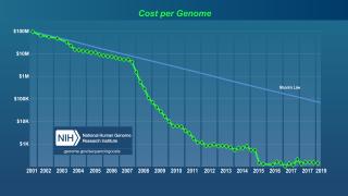 Cost_per_genome_feb2019
