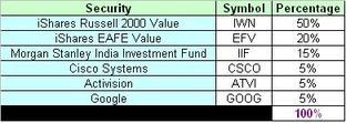 Stock2008_3
