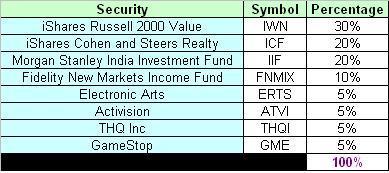 Stock_3
